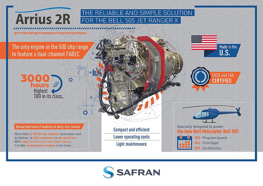 170308-safran-b505